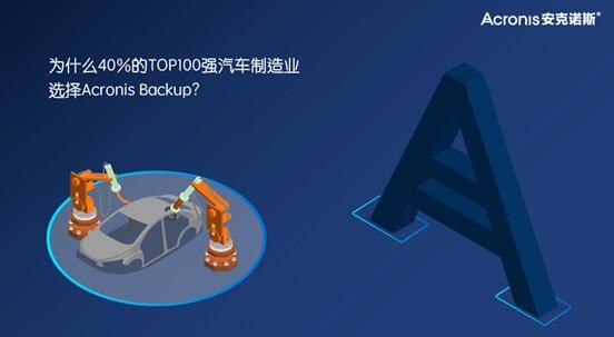 因为懂得,所以专业―― 40%的TOP 100制造业选择Acronis Backup
