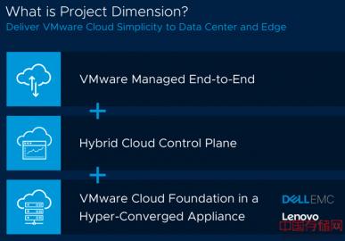 VMware大会发布超融合一体机 Project Dimension,面向边缘计算