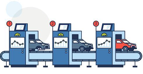 为汽车制造商重新定义业务连续性和灾难恢复
