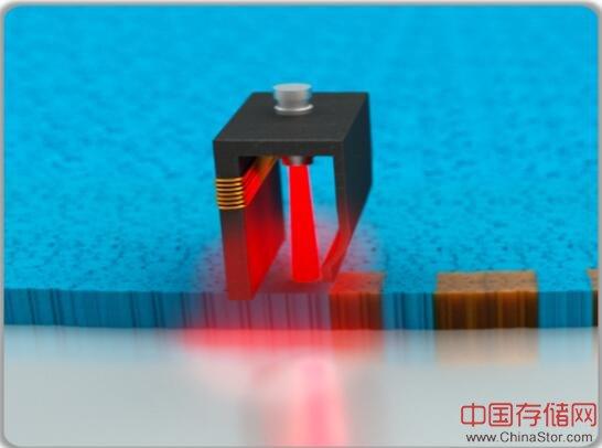 为什么微波辅助磁记录硬盘能够比热辅助磁记录硬盘更迅速提升企业能力?