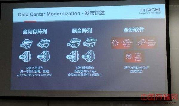 Hitachi Vantara 整合归来,中国新团队信心满满