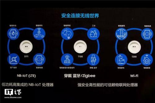 三星展出世界首款5G通信芯片