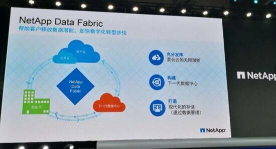 NetApp为企业数字化转型奠定架构基础