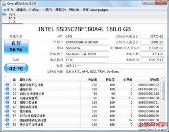 硬盘检测工具 CrystalDiskInfo 中文版下载及使用说明