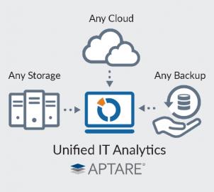 Veritas收购APTARE以增强对企业数据的分析、报告及保护