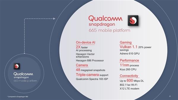 高通发布骁龙665、骁龙730两款处理器:首次用上8nm工艺