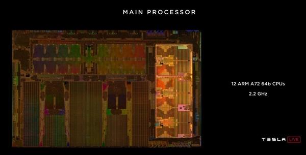 特斯拉发布世界上最强大的芯片,性能是NVIDIA的21倍,成本却是七分之一
