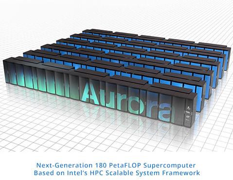 美国6亿美元造Frontier超级计算机,或成世界第一