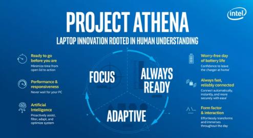 英特尔雅典娜计划,提高笔记本电脑的续航能力