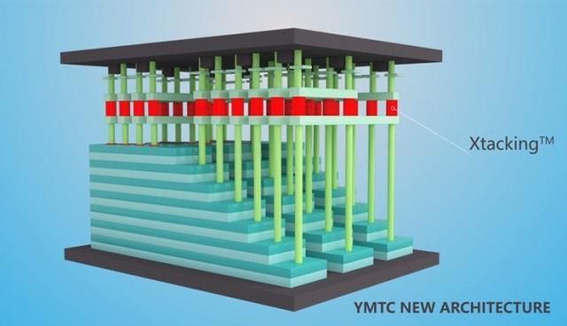 中国开始批量生产64层NAND芯片,韩国产生危机感