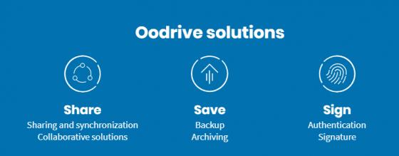 Oodrive 收购法国电子签名厂商LegalBox