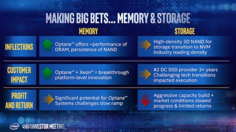 Intel或将3D XPoint / Optane存储器的生产转移到中国工厂