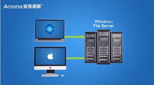 案例 | 某知名教育出版商拓展Mac/Windows可访问性,大幅度提高生产力