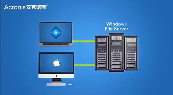 案例   某知名教育出版商拓展Mac/Windows可访问性,大幅度提高生产力