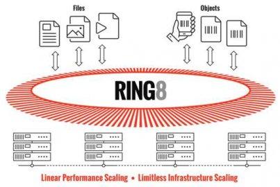 用于大规模本地非结构化数据存储的Scality RING8 SDS解决方案
