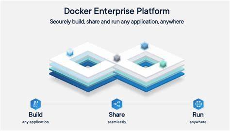 Docker Enterprise 3.0企业容器平台