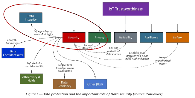 工业互联网数据保护最佳实践白皮书全文及下载