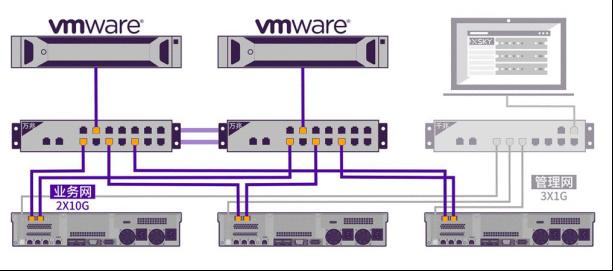 基于XE2000的VMware应用实践