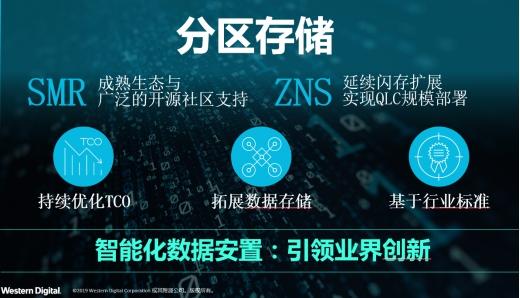 什么样的数据架构才能满足ZB时代数据存储需求?