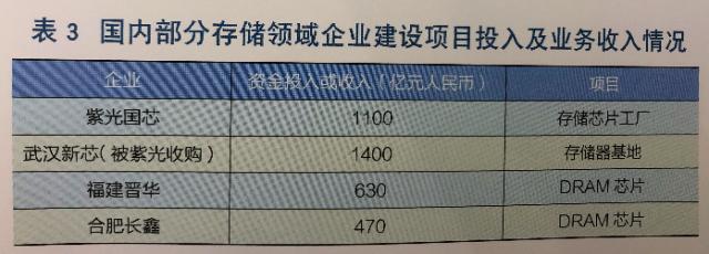 《中国云计算产业发展与应用白皮书》发布,2023年中国云计算产业规模将超过3000亿元