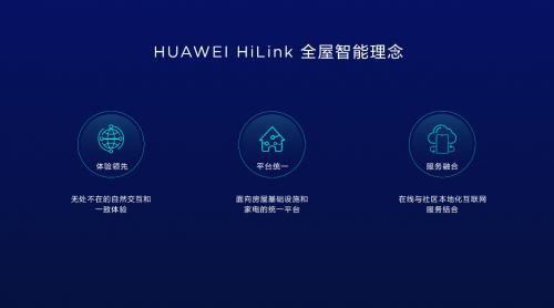全球首款商用5G工业模组:HUAWEI HiLink全屋智能解决方案