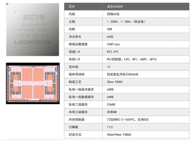 """""""中国芯""""""""优秀市场表现产品"""":龙芯3A/B3000处理器芯片出货量超30万片"""