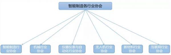 揭秘深圳智能制造转型升级背后的故事,谁将成为下一个深圳?