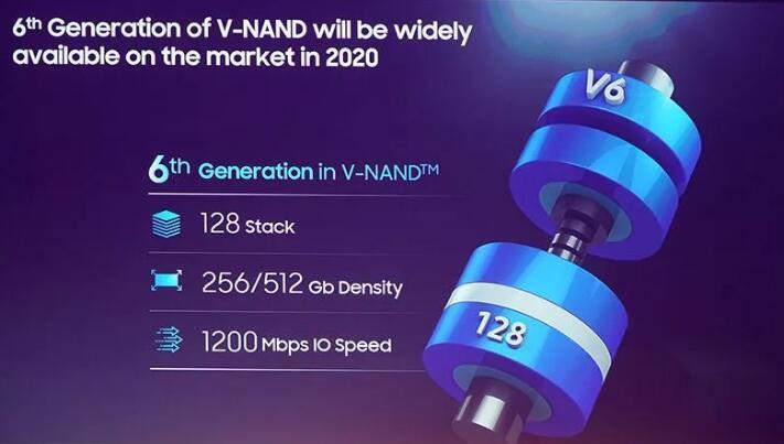 三星128层第六代V-NAND已量产,2020年投入市场