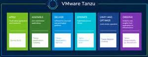 VMware启动针对本地云的应用程序开发平台