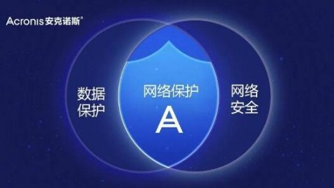 "Acronis产品名字融入""Cyber""一词——背后有何玄机?"