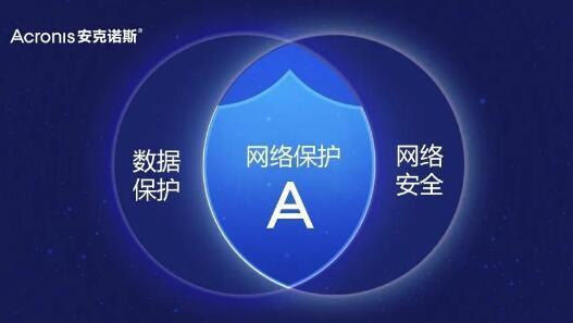 "Acronis产品名字融入""Cyber""一词――背后有何玄机?"