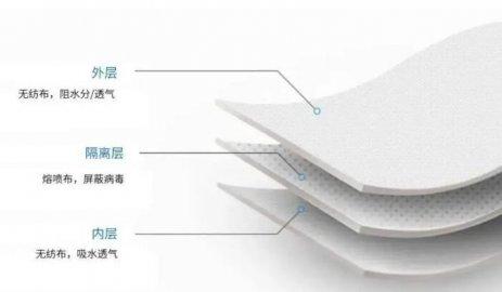 中石化第12条年产500吨熔喷布生产线投产