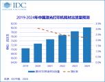 IDC:后疫情下的中国打印耗材市场如何应对