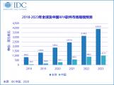 IDC:智能流程自动化呈现爆发趋势,抓住中国RPA崛起的风口成为关键