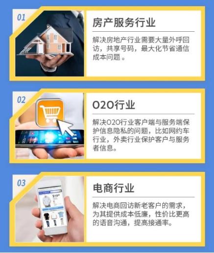 玖云平台正式合作阿里云成为API云市场产品服务商