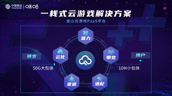 """咪咕互娱牵手金山云:强强联手蓄力""""云游戏"""",打造最大的云游戏平台"""