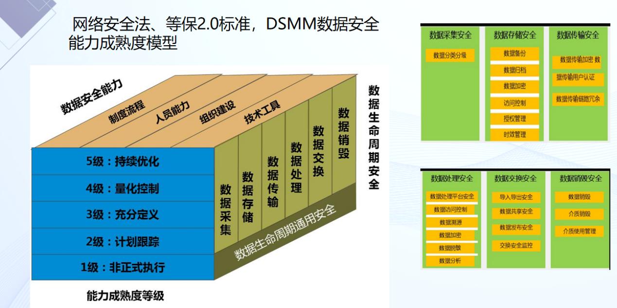 潮数科技:工信部标准化工作将催生数据安全蓝海企业