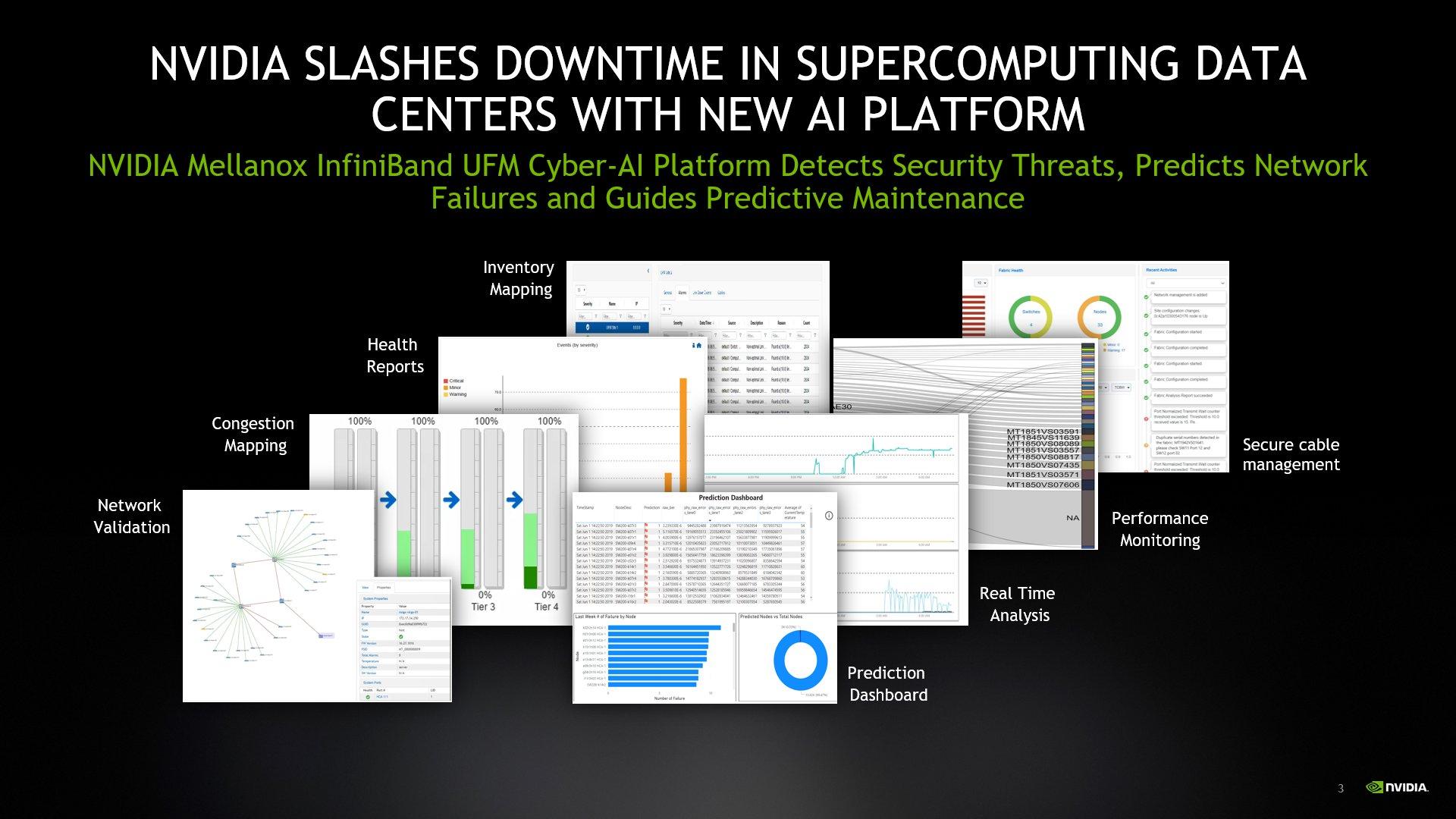 NVIDIA Mellanox UFM Cyber-AI最大限度地减少超级计算数据中心的停机时间