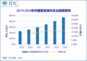 IDC发布全球智慧城市支出指南,2020年中国市场规模增速放缓,将逐步反弹