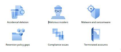 Acronis Cyber Backup的实力远不止如此,它也是G Suite的备份首选!