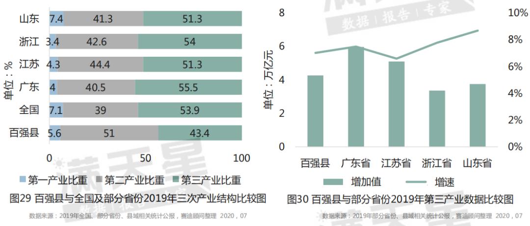 """中国""""百强县""""最新排行榜出炉:昆山县第1名"""