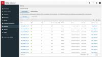 Veritas推出全新NetBackup 8.3,实现跨边缘、核心和云的统一数据保护