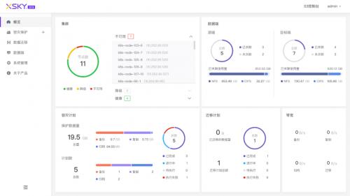 XSKY星辰天合全新发布X3DS立体数据管理系统