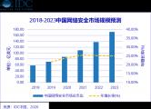 IDC最新预测:中国网络安全市场总体向上,2024年市场规模将达到167.2亿美元