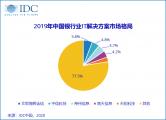 IDC:2019年中国银行业IT解决方案市场:新景气周期开启