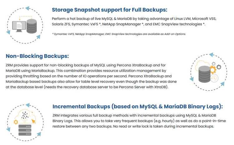 适用于MySQL和MariaDB备份的Zmanda Recovery Manager V.3.9软件