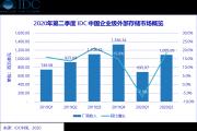 IDC:2020年第二季度中国企业级外部存储市场规模为11亿美元