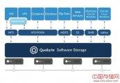 Quobyte发布最新下一代数据中心文件系统