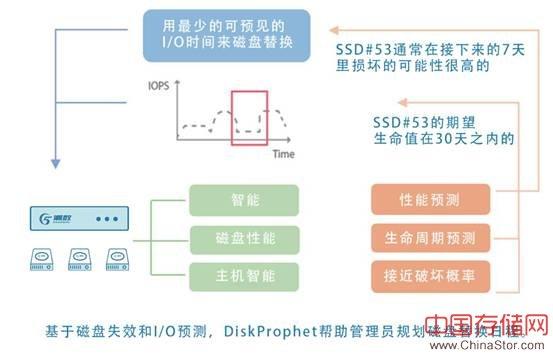 """潮数推出""""数据安全治理AI化""""产品解决方案"""