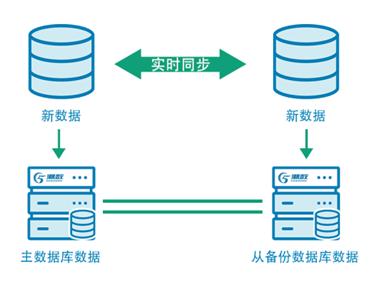 潮数科技构建非结构化数据安全防线